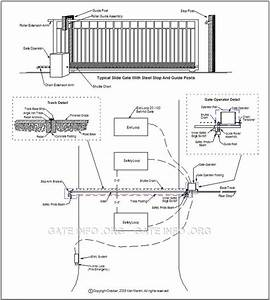 Slide Gate Opener Installation Diagram