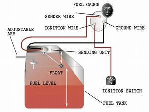 Cj5 Fuel Gauge Wiring Diagram
