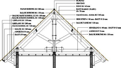 konstruksi kuda kuda cover roof construction  dwg