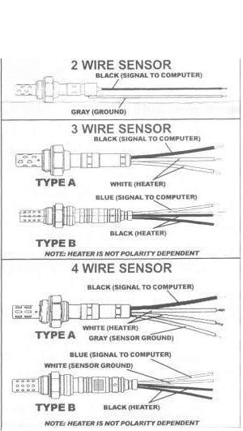 Ntk Oxygen Sensor Wire Diagram by Oxygen Sensor Substitutes Revisited