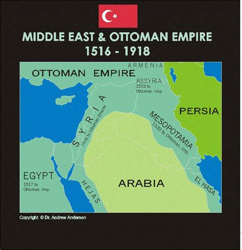 Ottoman Empire In Palestine by Syria Palestine In Ottoman Empire