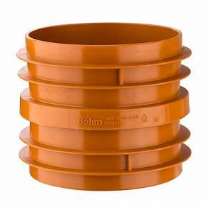 Kg Rohr 125 : kg schachtfutter dn 160 x 110 mm pvc rohr schacht durchf hrung ~ Buech-reservation.com Haus und Dekorationen
