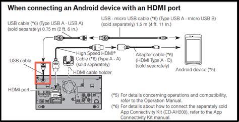 sph da100 pioneer wiring diagram pioneer parts diagram