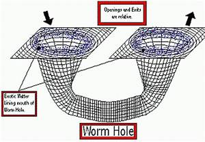 Science Crazy: What are worm holes?