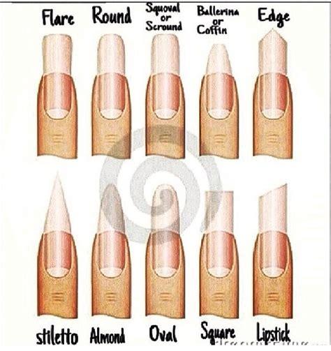 different types different nail types trusper