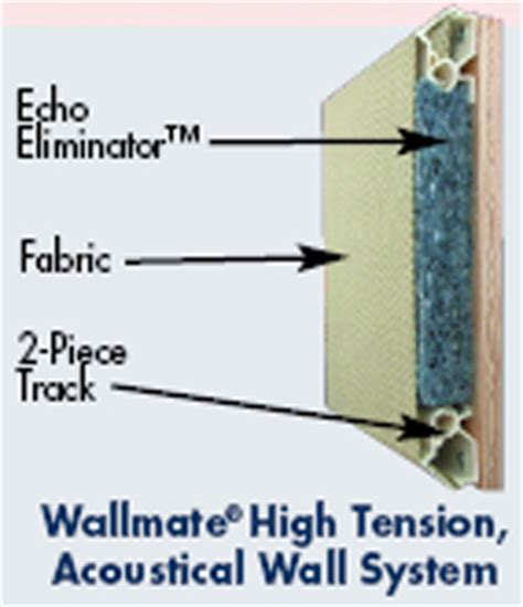 Wall Upholstery Track Systems by High Tension Fabric Acoustical Wall System