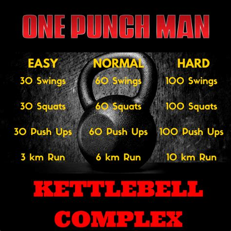 punch workout kettlebell complex training challenge workouts routines exercises gym move crossfit bell set1 single kettle saitama fitness body emom