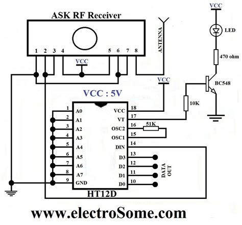 wireless transmitter  receiver   rf module