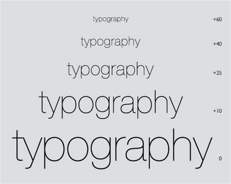 from metal to digital bridging the gap optimizing digital font readability part 2 fonts