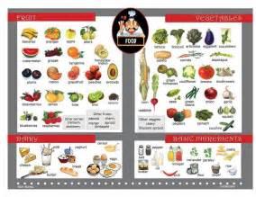o cuisine basico1englisheoi unit 9a