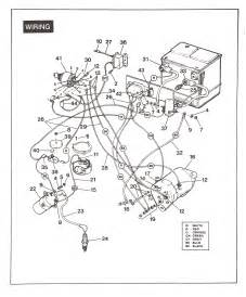 similiar 86 club car wiring diagram keywords wiring diagram besides 36 volt club car wiring diagram on 86 club car