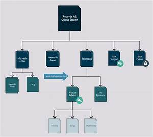 site map template powerpoint sitemap template site map With powerpoint sitemap template