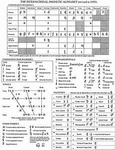 International Phonetic Alphabet Linguistics Britannica Com