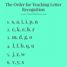 Teaching Letter Recognition  What Order To Introduce Letters  How Wee Learn  Our Blog