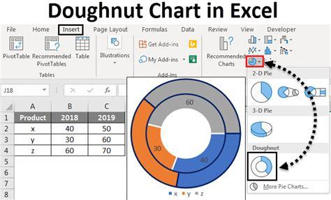 doughnut chart  excel   create doughnut chart  excel