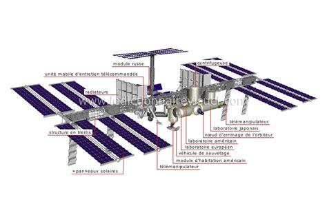 cuisine au pays du soleil astronomie gt astronautique gt station spatiale