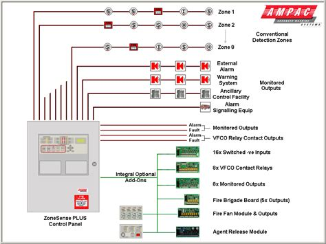 Addressable Fire Alarm System Wiring Diagram Download