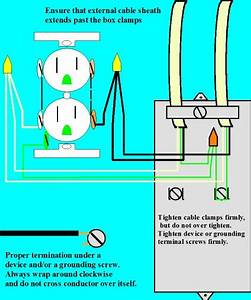 Electrical  2 W  Ground Wire Is