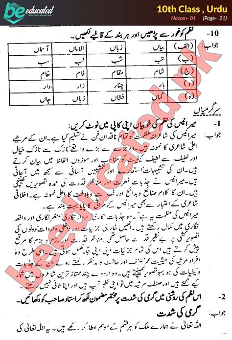 poem  urdu  class notes matric part  notes