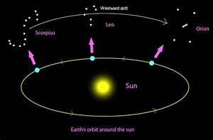 Venus and Jupiter Meet At Last - Universe Today