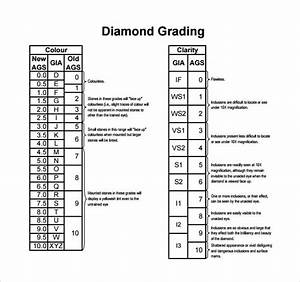 Diamond Quality Scale Chart Sample Diamond Grading Chart Template 6 Free Documents