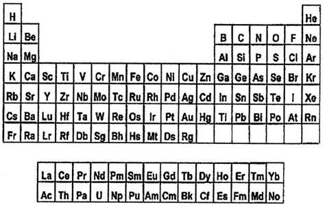 tabla periodica en blanco for pinterest tabla periodica en blanco for pinterest tabla periodica en