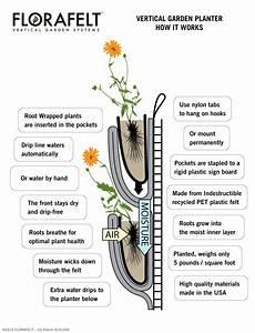 Vertikal Garten System : 25 trending vertical gardens ideas on pinterest wall ~ Sanjose-hotels-ca.com Haus und Dekorationen