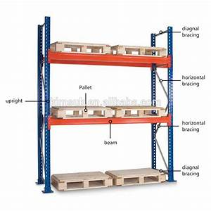 Beam Pallet Rack Dimensions / Warehouse Storage Pallet Rack Buy Pallet Rack Dimensions,Cold
