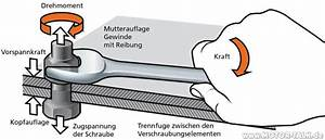 Drehmoment Motor Berechnen : funktionsprinzip anziehmoment radmutter fest audi a4 b6 b7 204193599 ~ Themetempest.com Abrechnung