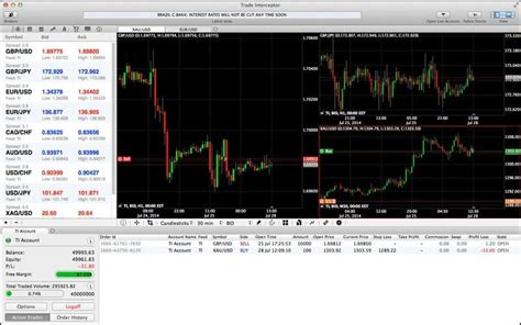 trading platforms for mac best forex trading platform for mac