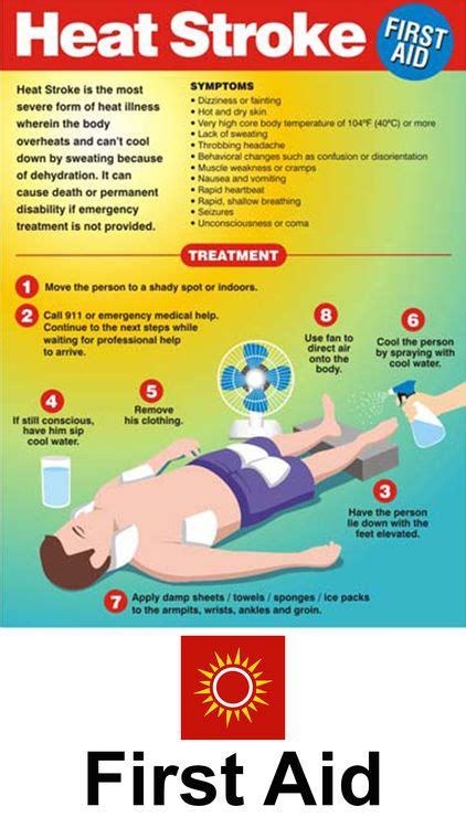 Too Hot San Diego? Know The Symptoms And Treatments For. Christianity Signs Of Stroke. Radiation Signs. Zodiac Trait Signs. Riding Signs. Tropical Depression Signs Of Stroke. Protest Signs. April 6 Signs Of Stroke. Right Lung Signs