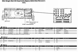 Alpine Car Radio Stereo Audio Wiring Diagram Autoradio Connector Wire Installation Schematic
