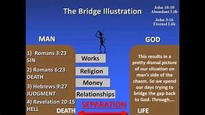 Navigator Bridge Diagram