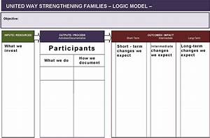 program evaluation template With evaluation logic model template