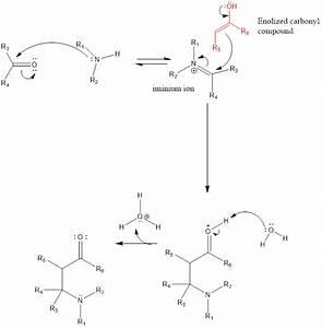 Organic Chemistry Help Online organic chemistry help online course