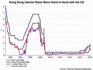 Hong Kong Dollar Weakest in Three Decades Due to Ample ...