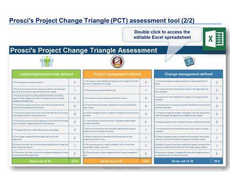 change management toolkit change management change