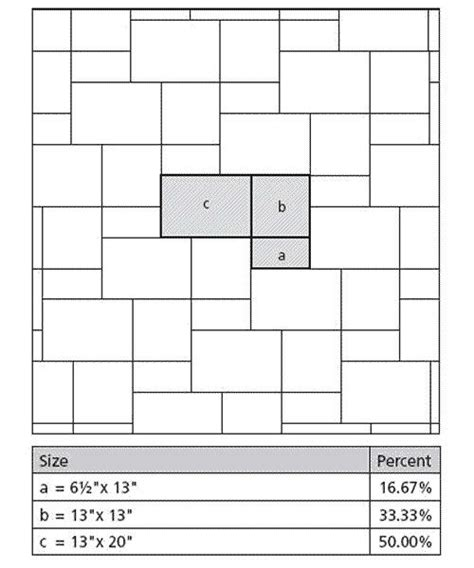 three size tile patterns tile layout patterns using 3 tile sizes in the plan by tiler in belfast northern ireland floor