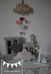 Idee creation deco chambre bebe ralisscom for Creation deco chambre bebe