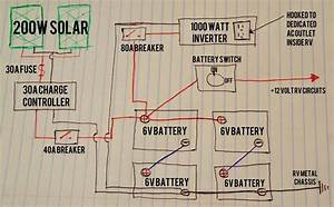 Rv Power Converter Wiring Diagram