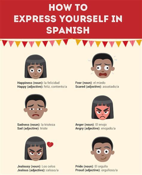 Feelings in Spanish: Infographic   Spanish Playground