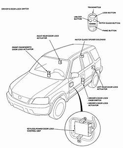 The Electric Door Locks On My 1997 Honda Crv Are Inoperable  A Honda Mechanic Checked The