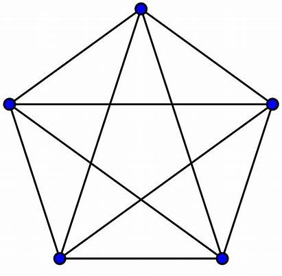 Graph Theory Graphs Undirected Directed Complete K5