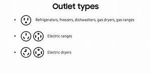 Home Appliance Installation Details
