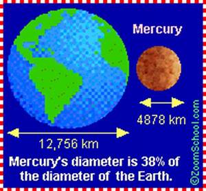 Mercury - EnchantedLearning.com