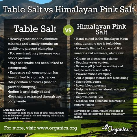 what is the difference between sea salt and table salt table salt vs himalayan pink salt what 39 s the difference