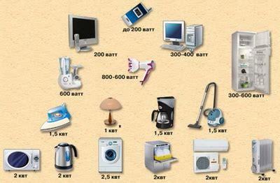 Калькулятор онлайн для расчёта расхода электроэнергии и затрат на энергоснабжение в месяц.