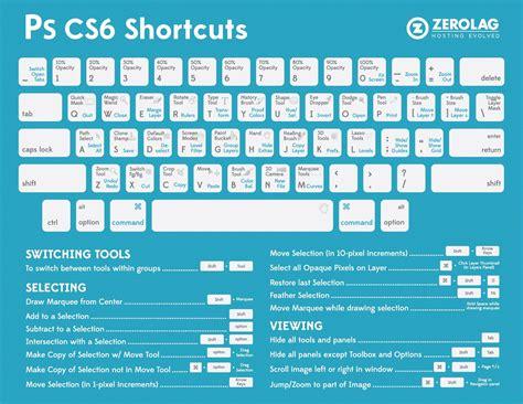 cheat sheet photoshop cs shortcuts digital photography