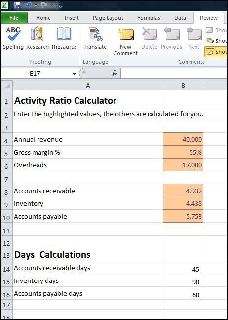 activity ratios calculator plan projections