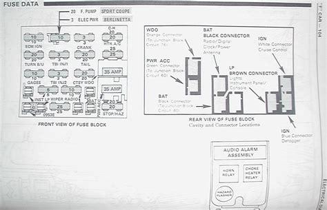 1987 Camaro Fuse Diagram by Camaro Firebird C100 Firewall Fuse Box